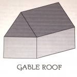 Gable roof